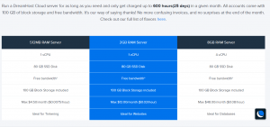 Dreamhost cloud hosting packages